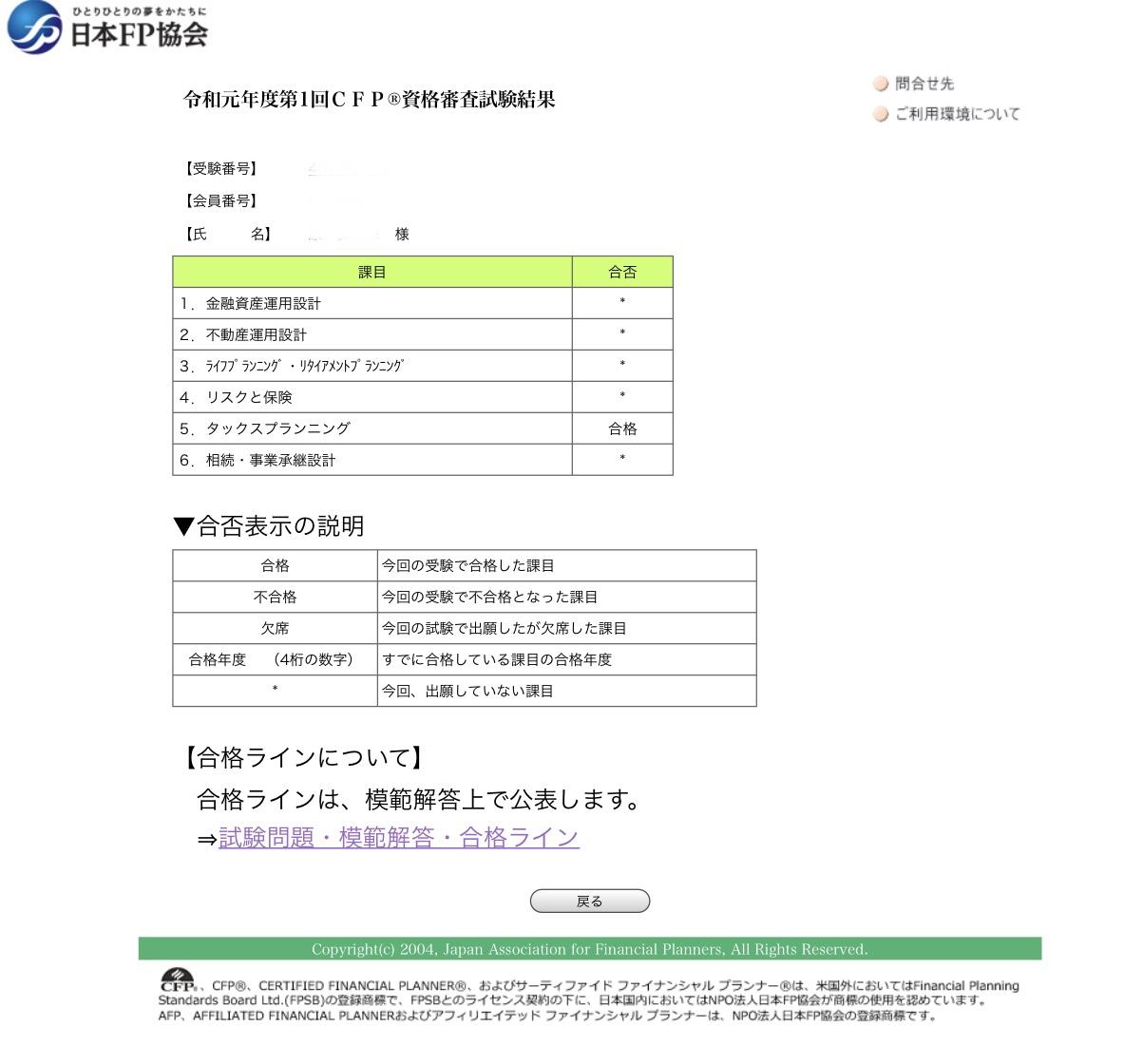 CFPタックスプランニング試験結果